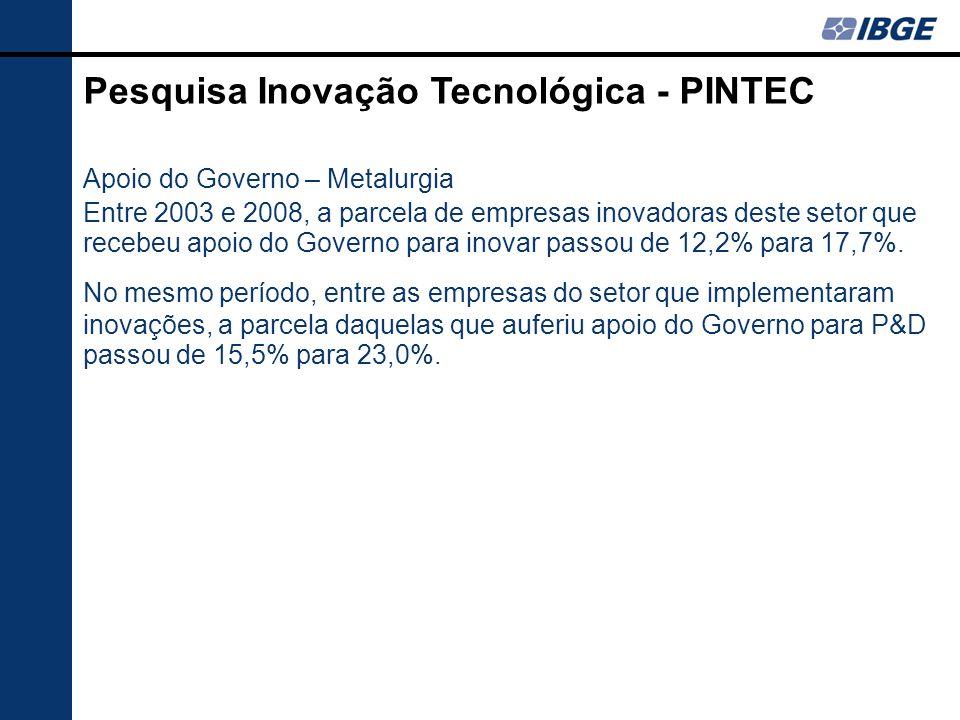Apoio do Governo – Metalurgia Entre 2003 e 2008, a parcela de empresas inovadoras deste setor que recebeu apoio do Governo para inovar passou de 12,2%