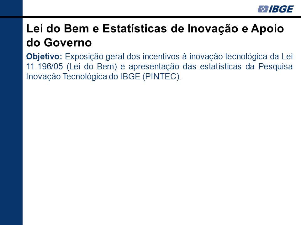 Lei do Bem e Estatísticas de Inovação e Apoio do Governo Objetivo: Exposição geral dos incentivos à inovação tecnológica da Lei 11.196/05 (Lei do Bem)