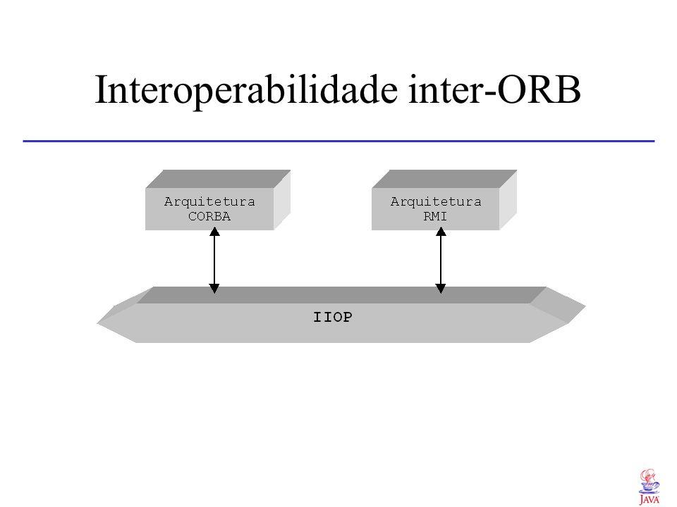 Interoperabilidade inter-ORB