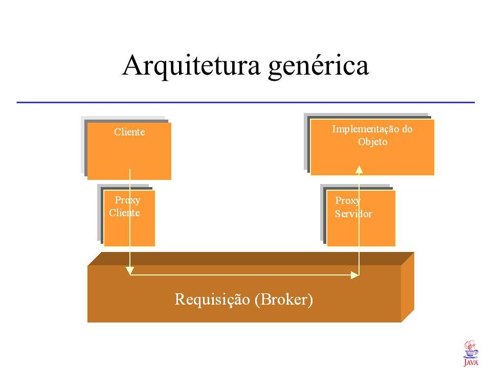 Arquitetura genérica