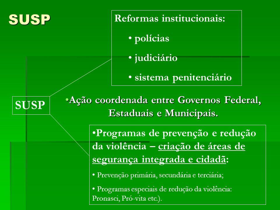 SUSP SUSP Reformas institucionais: polícias judiciário sistema penitenciário Programas de prevenção e redução da violência – criação de áreas de segur
