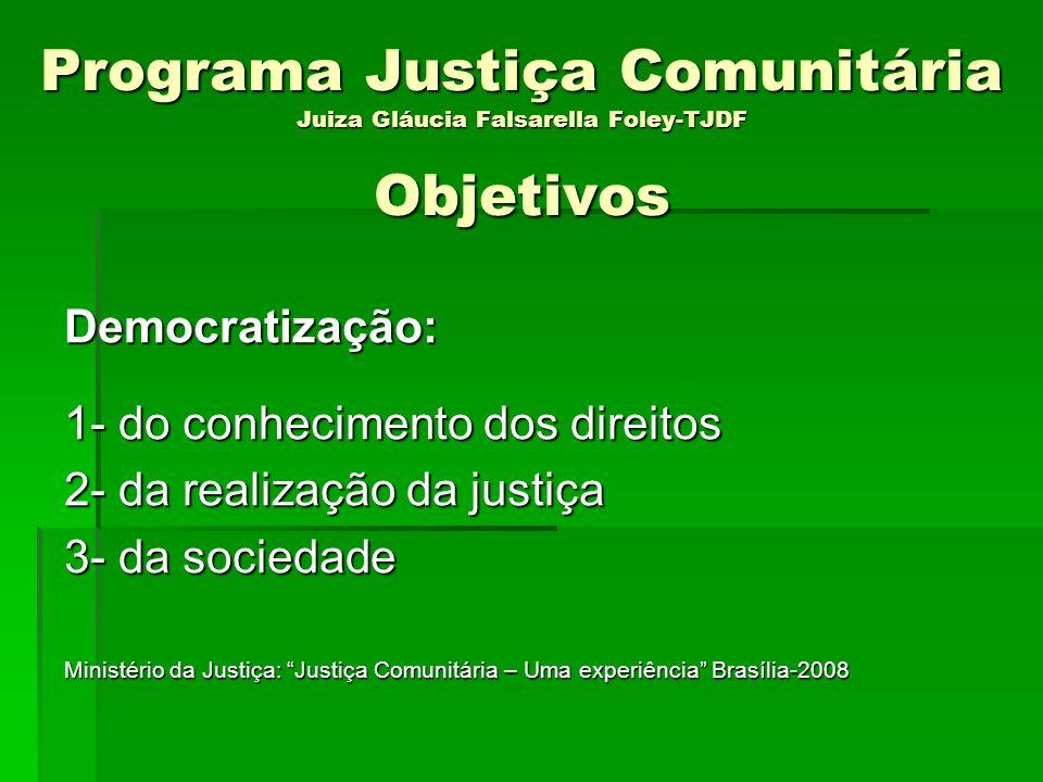 Programa Justiça Comunitária Juiza Gláucia Falsarella Foley-TJDF Objetivos Democratização: 1- do conhecimento dos direitos 2- da realização da justiça