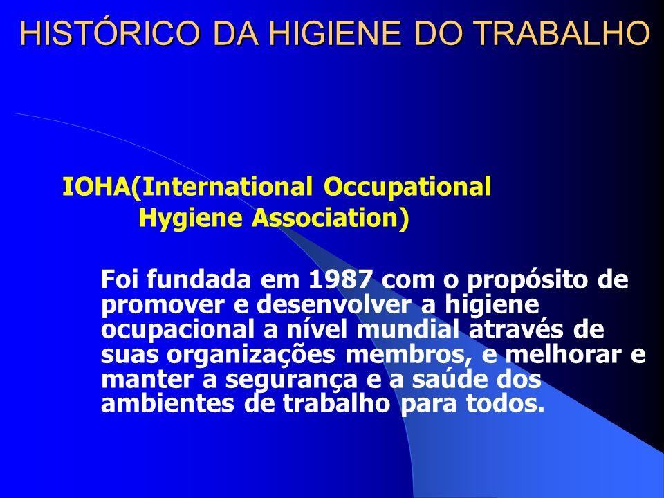 HISTÓRICO DA HIGIENE DO TRABALHO 1946 - ACGIH –listagem de 148 substâncias com Limite de Tolerância 1966 - Criação da FUNDACENTRO – Fund. Jorge Duprat