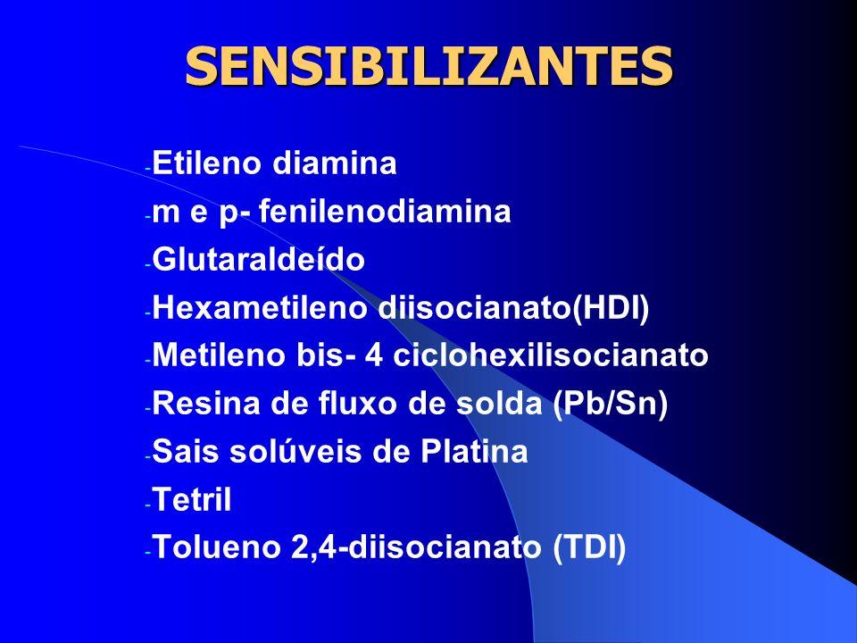 SENSIBILIZANTES - Ácido pícrico - Acrilato de etila - Anidrido ftálico - Captafol - 2-Cloroacetofenona - Dietileno triamina - Dihidrocloreto de pipera