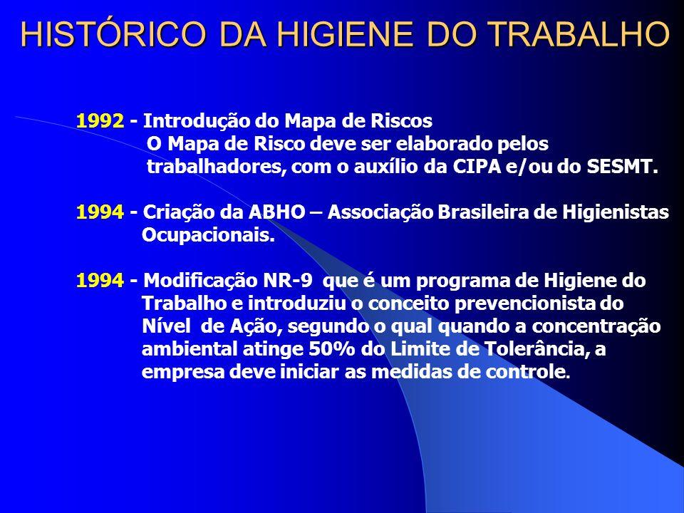 HISTÓRICO DA HIGIENE DO TRABALHO IOHA(International Occupational Hygiene Association) Foi fundada em 1987 com o propósito de promover e desenvolver a