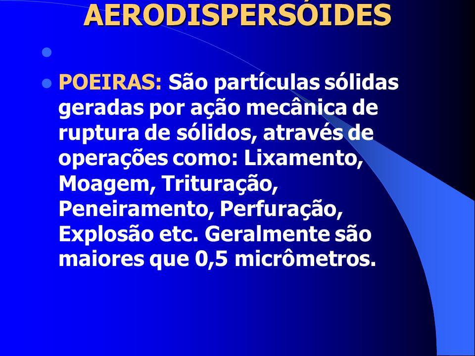 AERODISPERSÓIDES Aerodispersóides são dispersões de partículas sólidas ou líquidas no ar, de tamanho tão reduzido que conseguem permanecer em suspensã
