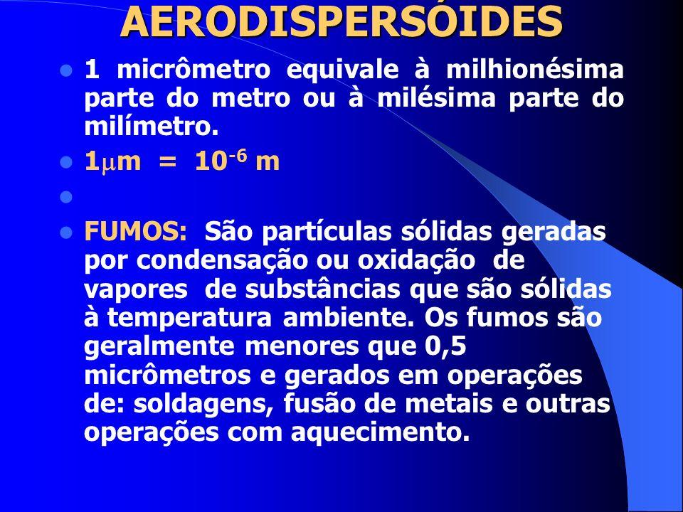 AERODISPERSÓIDES POEIRAS: São partículas sólidas geradas por ação mecânica de ruptura de sólidos, através de operações como: Lixamento, Moagem, Tritur