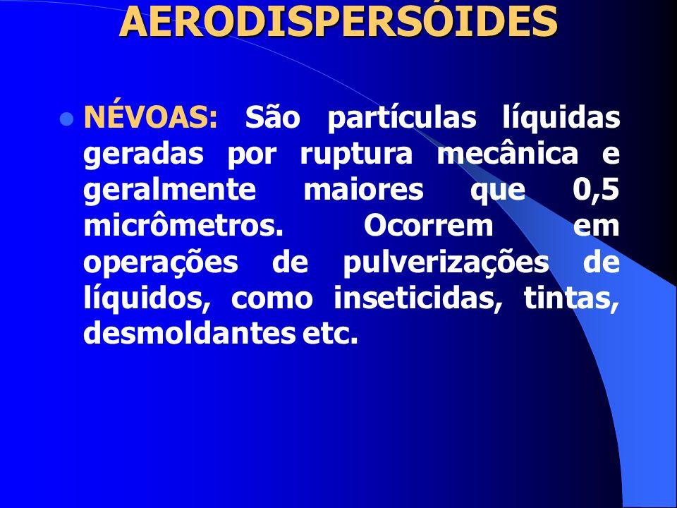 AERODISPERSÓIDES 1 micrômetro equivale à milhionésima parte do metro ou à milésima parte do milímetro. 1 m = 10 -6 m FUMOS: São partículas sólidas ger