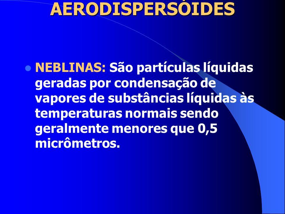 AERODISPERSÓIDES NÉVOAS: São partículas líquidas geradas por ruptura mecânica e geralmente maiores que 0,5 micrômetros. Ocorrem em operações de pulver
