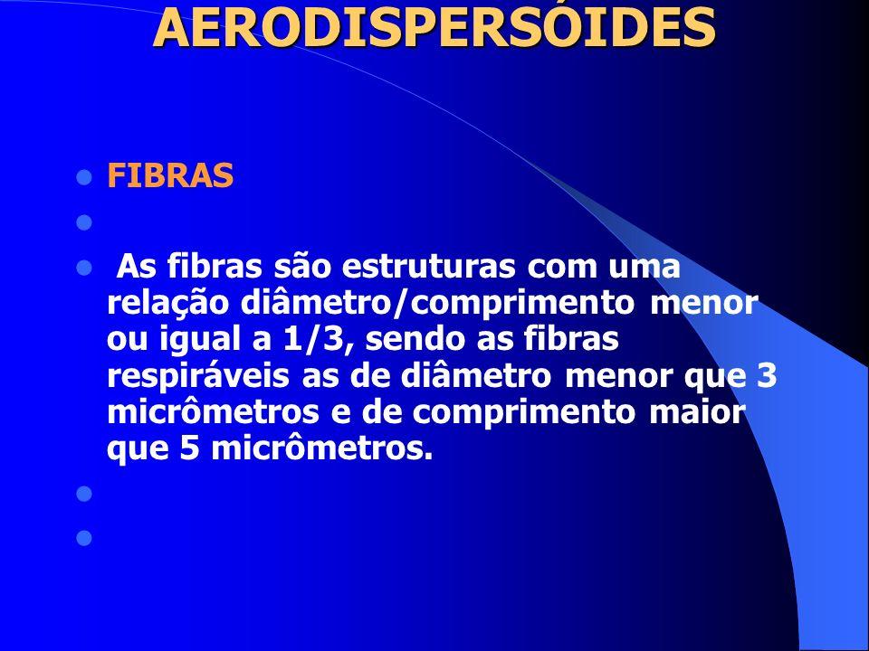 AERODISPERSÓIDES NEBLINAS: São partículas líquidas geradas por condensação de vapores de substâncias líquidas às temperaturas normais sendo geralmente