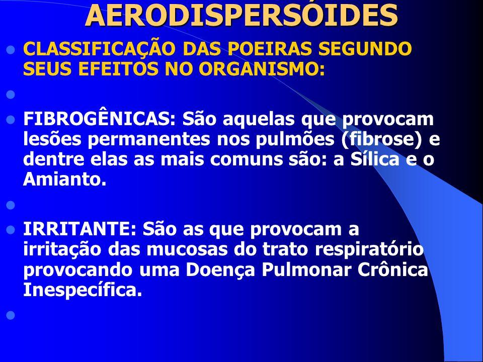 AERODISPERSÓIDES SEDIMENTAÇÃO DE UMA PARTÍCULA DE SÍLICA NO AR TOTALMENTE PARADO DIÂMETRO TEMPO DE QUEDA ( m) (p/percorrer 30 cm) 5 2,5 min. 2 14,5 mi