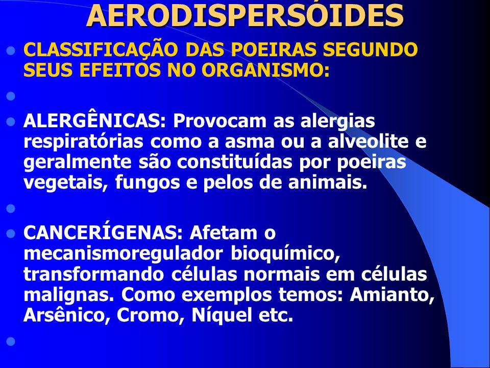 AERODISPERSÓIDES CLASSIFICAÇÃO DAS POEIRAS SEGUNDO SEUS EFEITOS NO ORGANISMO: FIBROGÊNICAS: São aquelas que provocam lesões permanentes nos pulmões (f