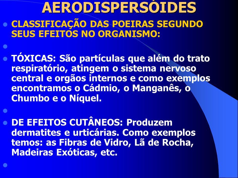 AERODISPERSÓIDES CLASSIFICAÇÃO DAS POEIRAS SEGUNDO SEUS EFEITOS NO ORGANISMO: ALERGÊNICAS: Provocam as alergias respiratórias como a asma ou a alveoli