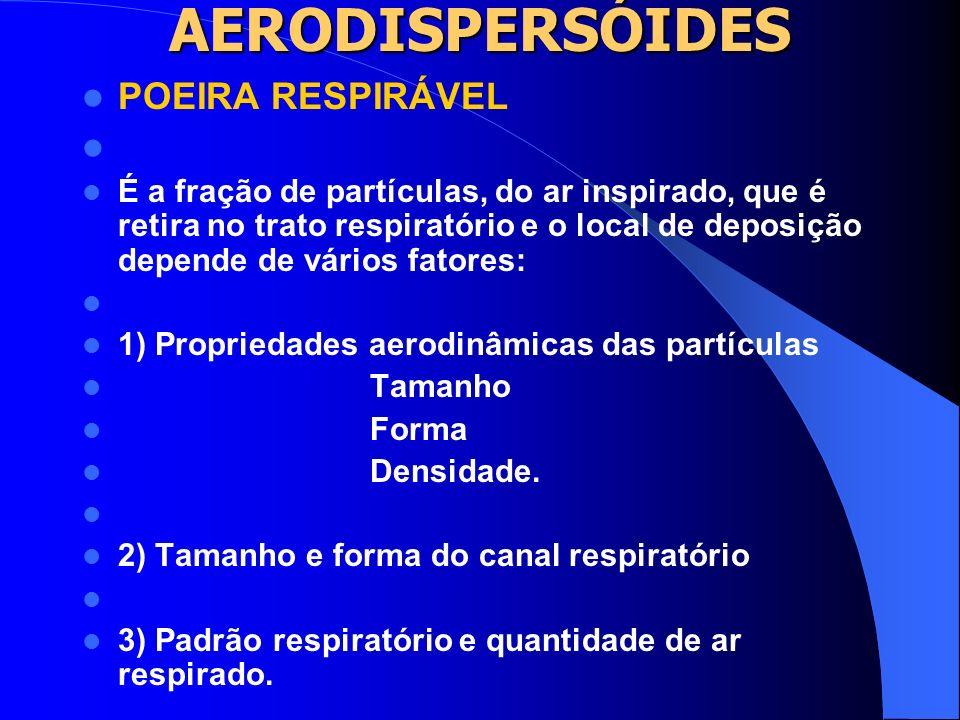 AERODISPERSÓIDES CLASSIFICAÇÃO DAS POEIRAS SEGUNDO SEUS EFEITOS NO ORGANISMO: TÓXICAS: São partículas que além do trato respiratório, atingem o sistem