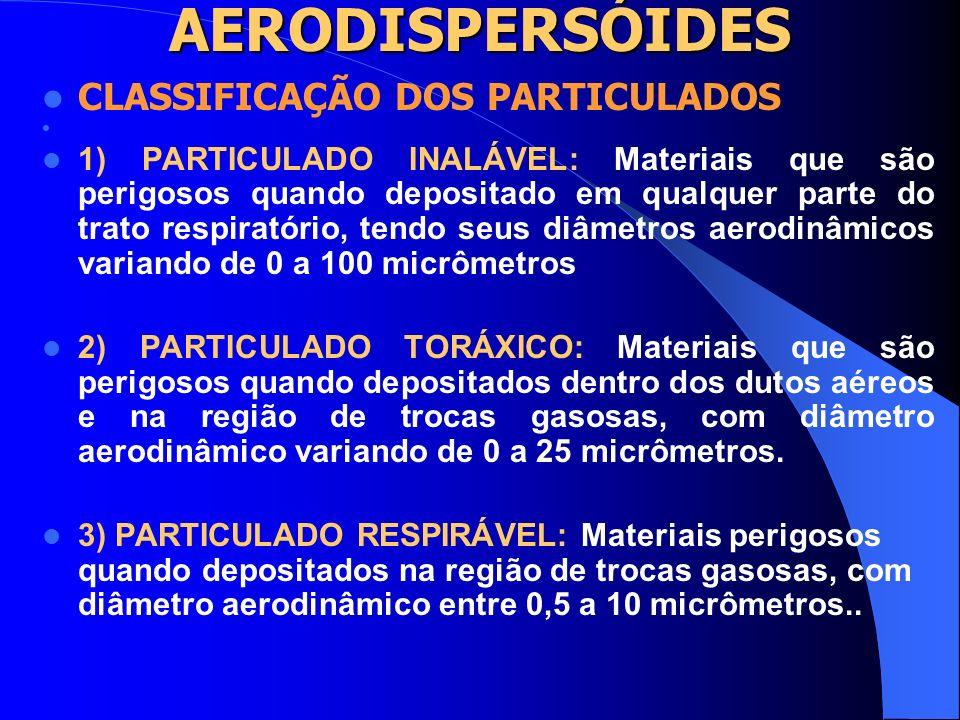 AERODISPERSÓIDES POEIRA RESPIRÁVEL É a fração de partículas, do ar inspirado, que é retira no trato respiratório e o local de deposição depende de vár