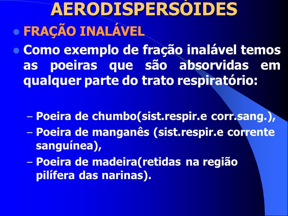 AERODISPERSÓIDES CLASSIFICAÇÃO DOS PARTICULADOS 1) PARTICULADO INALÁVEL: Materiais que são perigosos quando depositado em qualquer parte do trato resp