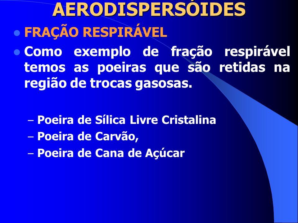 AERODISPERSÓIDES CLASSIFICAÇÃO DOS PARTICULADOS 3) PARTICULADO RESPIRÁVEL: Materiais perigosos quando depositados na região de trocas gasosas, com diâ