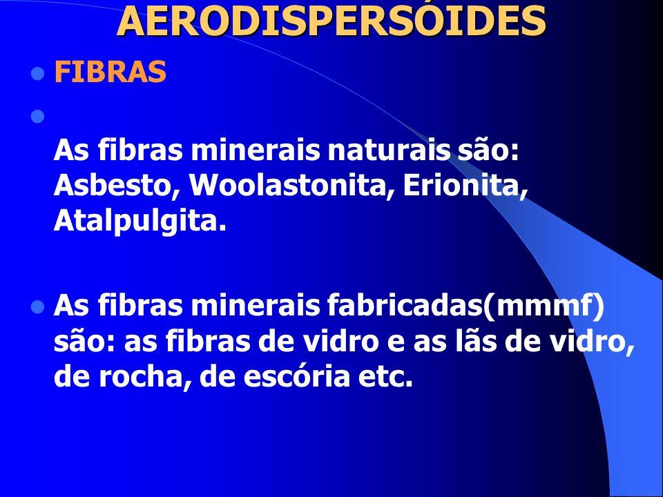 AERODISPERSÓIDES FIBRAS As fibras são estruturas com uma relação diâmetro/comprimento menor ou igual a 1/3, sendo as fibras respiráveis as de diâmetro