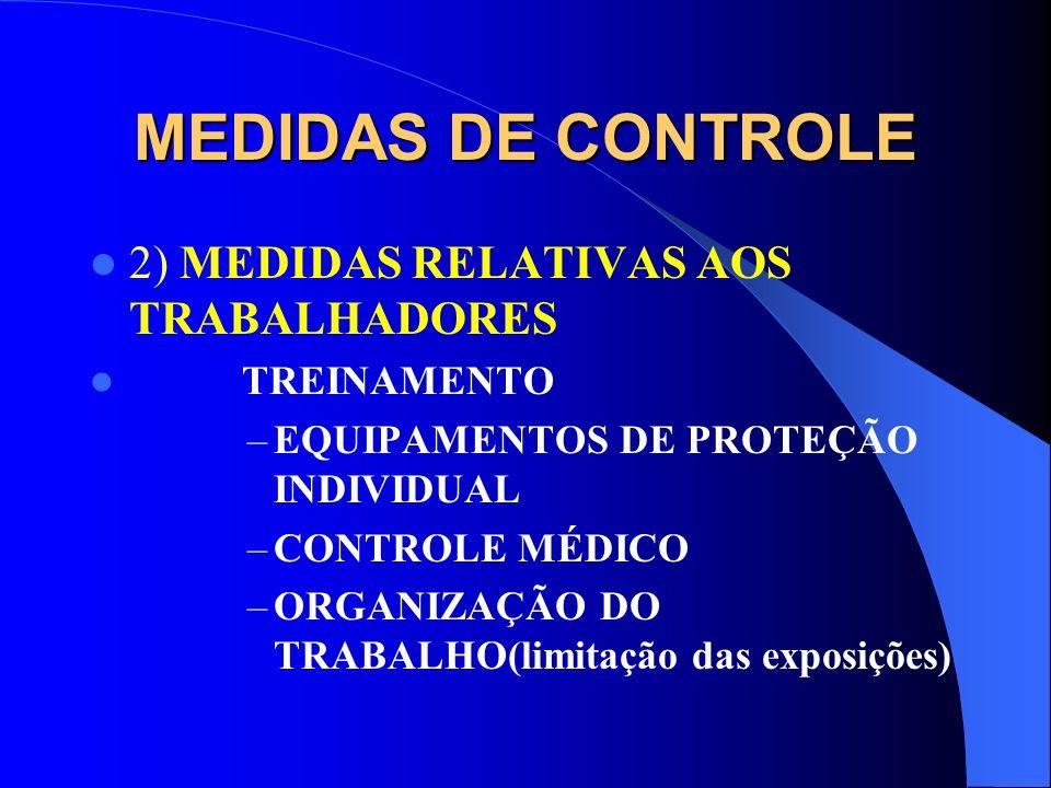 MEDIDAS DE CONTROLE 1) RELATIVAS AO AMBIENTE VENTILAÇÃO GERAL DILUIDORA LOCAL EXAUSTORA SUBSTITUIÇÃO DO PRODUTO MUDANÇA DO PROCESSO OU OPERAÇÃO ENCLAU