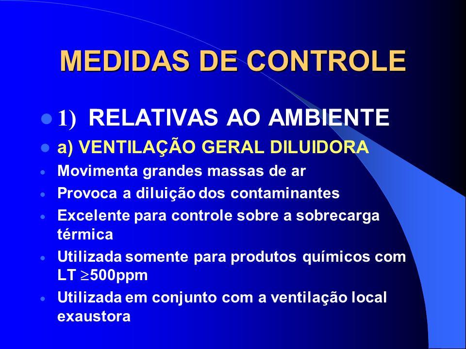 MEDIDAS DE CONTROLE 2) MEDIDAS RELATIVAS AOS TRABALHADORES TREINAMENTO –EQUIPAMENTOS DE PROTEÇÃO INDIVIDUAL –CONTROLE MÉDICO –ORGANIZAÇÃO DO TRABALHO(