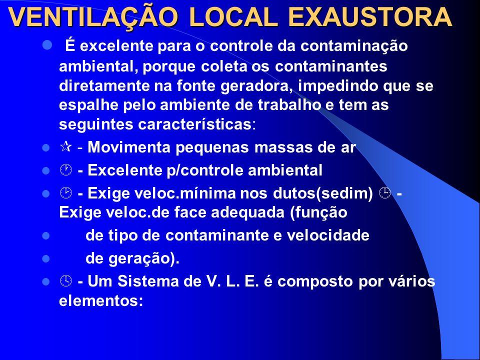 VENTILAÇÃO GERAL DILUIDORA A Ventilação Geral Diluidora(VGD) pode ser feita através de uma insuflação, exaustão ou através de uma combinação com esses