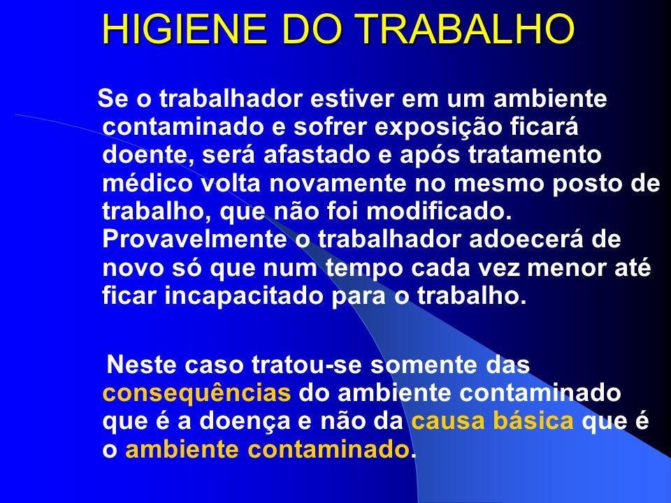 HIGIENE DO TRABALHO AMBIENTE INSALUBRE TRABALHADOR DOENTE DIAGNÓSTICO TRATAMENTO CURA TRABALHADOR SAUDÁVEL