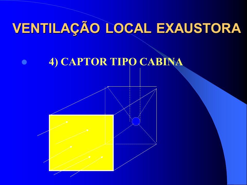 VENTILAÇÃO LOCAL EXAUSTORA 4) CAPTOR TIPO CABINA Não é muito eficiente porque as velocidades de face são muito pequenas, por ter uma área muito grande