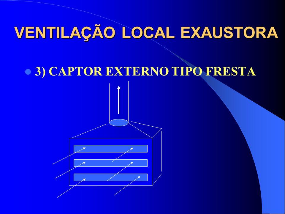 VENTILAÇÃO LOCAL EXAUSTORA 3) CAPTOR EXTERNO TIPO FRESTA Esse tipo de captor é mais eficiente pois, as frestas diminuem a área de entrada de ar aument