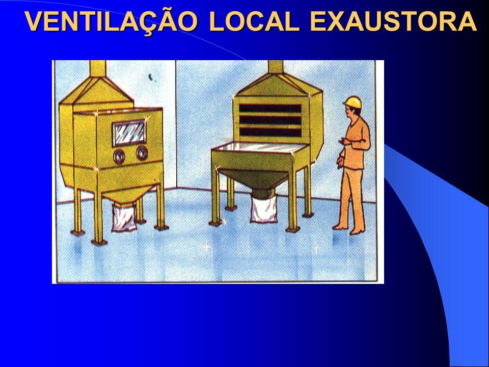 VENTILAÇÃO LOCAL EXAUSTORA 3) CAPTOR EXTERNO TIPO FRESTA