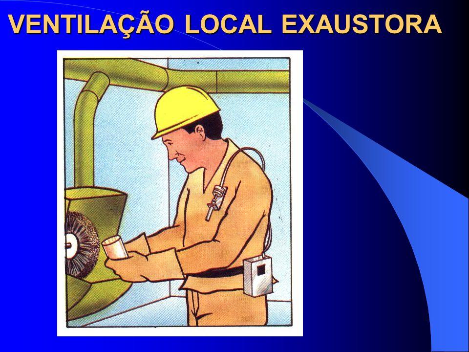 VENTILAÇÃO LOCAL EXAUSTORA 2) CAPTOR TIPO RECEPTOR Este tipo de captor é utilizado quando a velocidade de geração do contaminante é muito alta, como n