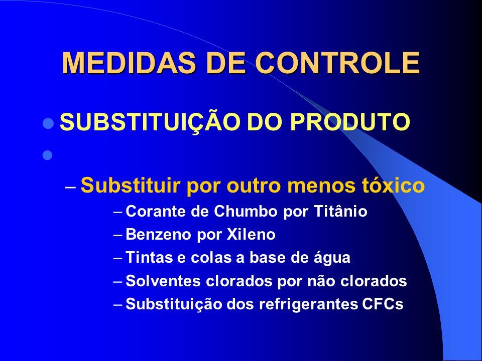 VENTILAÇÃO LOCAL EXAUSTORA 1) CAPTOR TIPO ENCLAUSURAMENTO COM EXAUSTÃO
