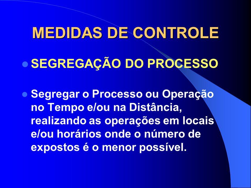 MEDIDAS DE CONTROLE ENCLAUSURAMENTO DA OPERAÇÃO Enclausurar as operações como: Moagem, Trituração, Britagem, Peneiramento, etc.