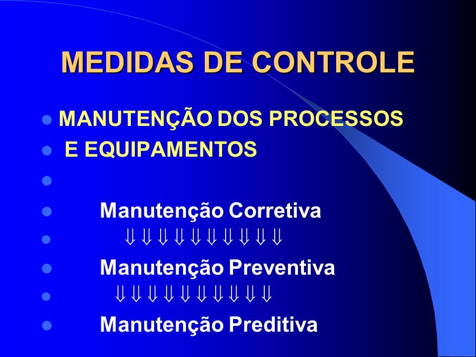 MEDIDAS DE CONTROLE SEGREGAÇÃO DO PROCESSO Segregar o Processo ou Operação no Tempo e/ou na Distância, realizando as operações em locais e/ou horários