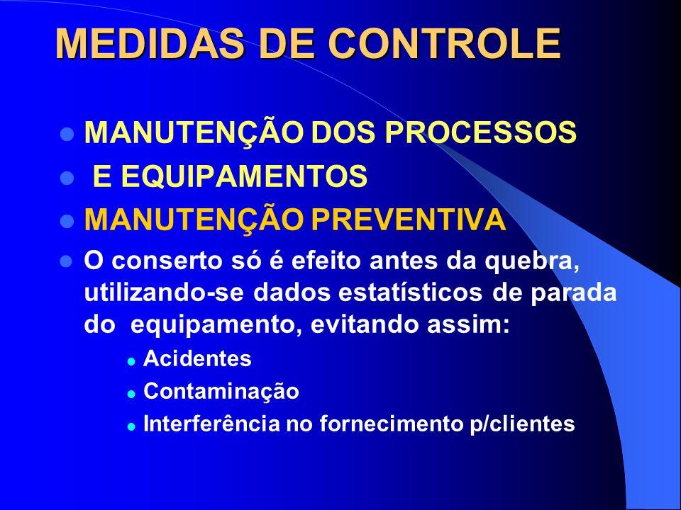 MEDIDAS DE CONTROLE MANUTENÇÃO DOS PROCESSOS E EQUIPAMENTOS MANUTENÇÃO CORRETIVA O conserto só é efeito após a quebra do equipamento, produzindo: Acid