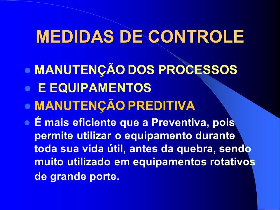 MEDIDAS DE CONTROLE MANUTENÇÃO DOS PROCESSOS E EQUIPAMENTOS MANUTENÇÃO PREVENTIVA O conserto só é efeito antes da quebra, utilizando-se dados estatíst