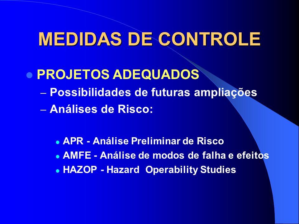 MEDIDAS DE CONTROLE MANUTENÇÃO DOS PROCESSOS E EQUIPAMENTOS MANUTENÇÃO PREDITIVA É mais eficiente que a Preventiva, pois permite utilizar o equipament