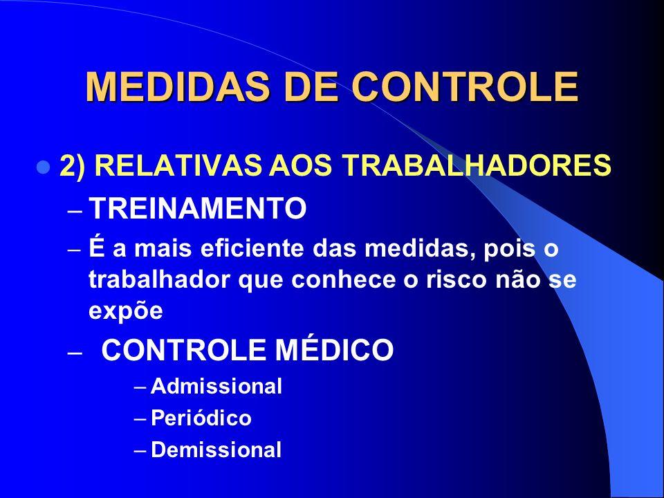 MEDIDAS DE CONTROLE PROJETOS ADEQUADOS – Possibilidades de futuras ampliações – Análises de Risco: APR - Análise Preliminar de Risco AMFE - Análise de