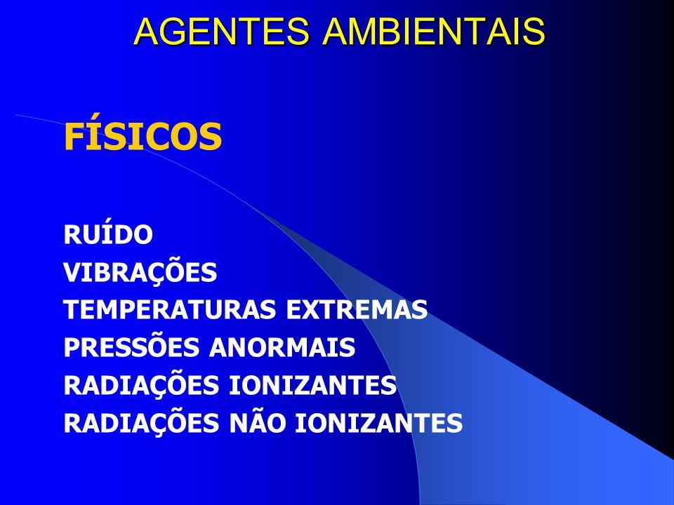 AGENTES AMBIENTAIS FÍSICOS QUÍMICOS E BIOLÓGICOS