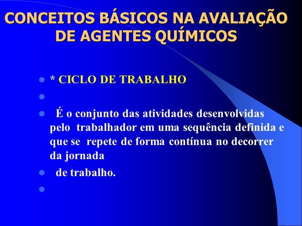 SUBSTÂNCIAS COM LIMITE DE PERCEPÇÃO AO ODOR SUPERIOR AO LIM. TOLER. DA - ACGIH -1996