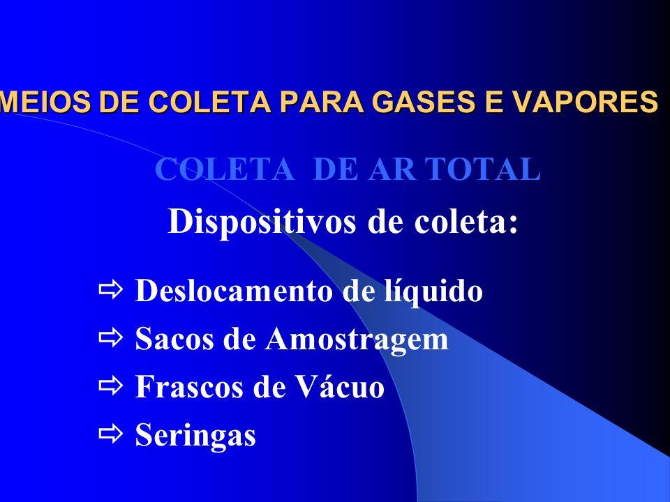 MEIOS DE COLETA PARA GASES E VAPORES COLETA DE AR TOTAL É feita a coleta de um determinado volume do ar contaminado. (Exige equipamentos muito sensíve