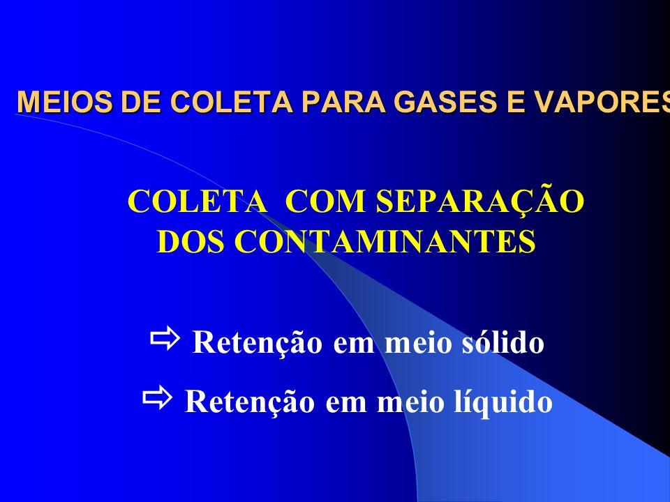 MEIOS DE COLETA PARA GASES E VAPORES COLETA DE AR TOTAL Dispositivos de coleta: Deslocamento de líquido Sacos de Amostragem Frascos de Vácuo Seringas
