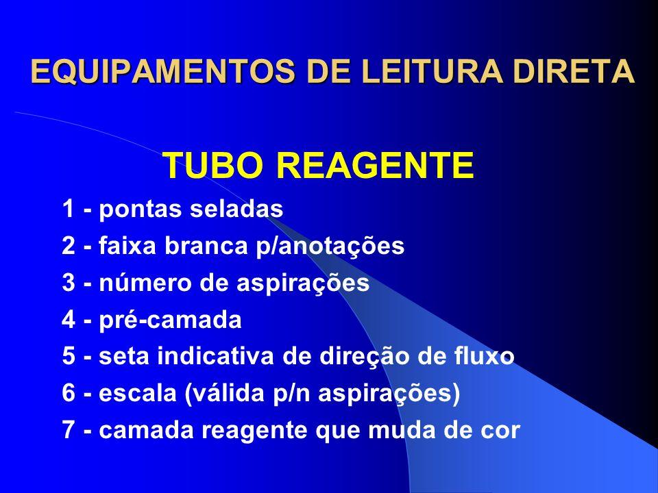 EQUIPAMENTOS DE LEITURA DIRETA Curta duração, TUBOS REAGENTES longa duração, leitura direta p/difusão. OXÍMETROS (sensor eletroquímico ou paramagnétic