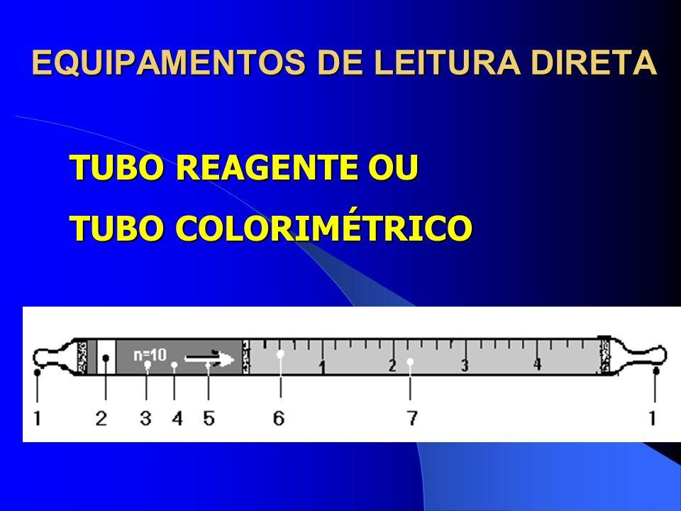 EQUIPAMENTOS DE LEITURA DIRETA TUBO REAGENTE 1 - pontas seladas 2 - faixa branca p/anotações 3 - número de aspirações 4 - pré-camada 5 - seta indicati