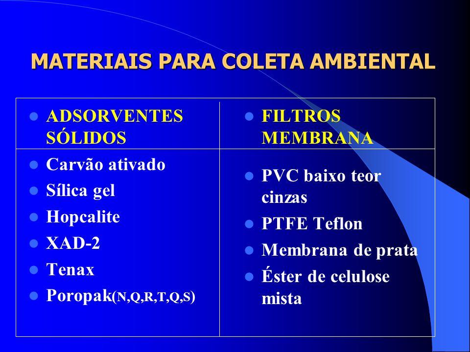 EQUIPAMENTOS DE LEITURA DIRETA TUBO REAGENTE DE LEITURA DIRETA POR DIFUSÃO