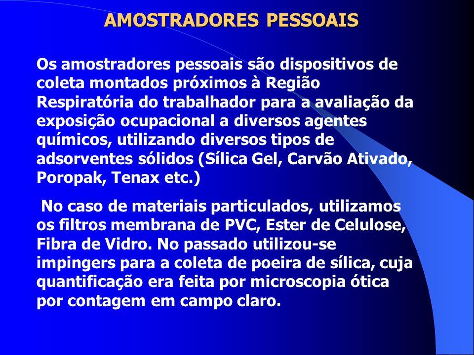 MATERIAIS PARA COLETA AMBIENTAL ADSORVENTES SÓLIDOS Carvão ativado Sílica gel Hopcalite XAD-2 Tenax Poropak ( N,Q,R,T,Q,S ) FILTROS MEMBRANA PVC baixo