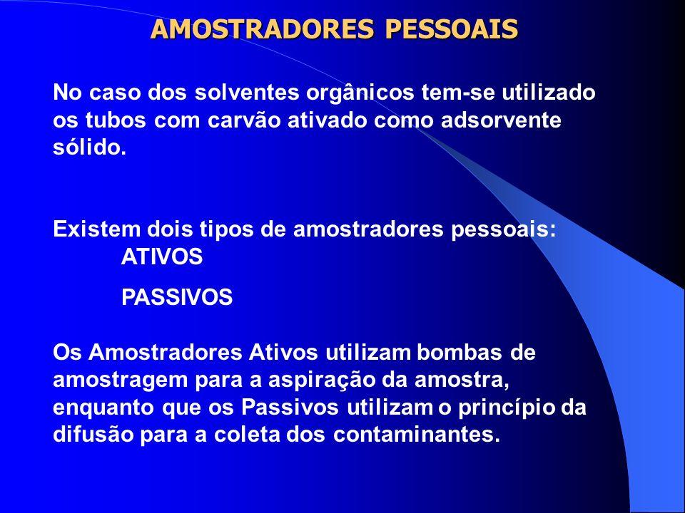 AMOSTRADORES PESSOAIS Os amostradores pessoais são dispositivos de coleta montados próximos à Região Respiratória do trabalhador para a avaliação da e