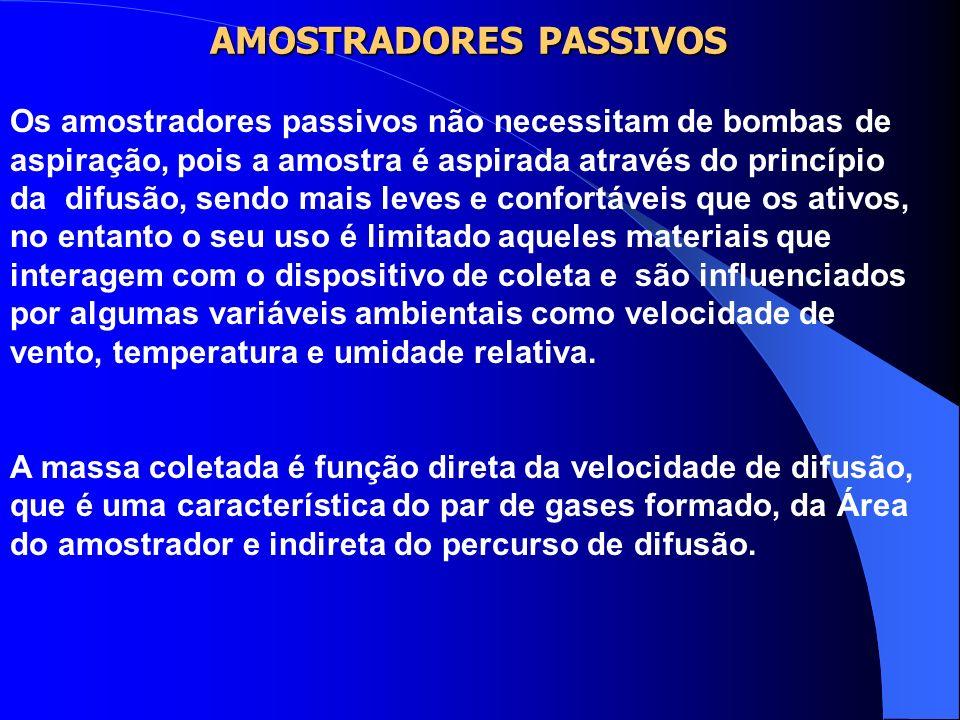 BOMBA DE AMOSTRAGEM AIRCHEK 2000