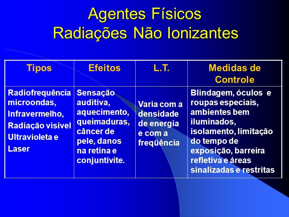 Agentes Físicos Pressões Anormais TipoEfeitosL.T.Medidas de Controle Hiperbáric a Hemorragia, ruptura de tecidos, trauma barométrico, alterações no SN