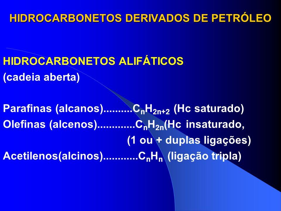 HIDROCARBONETOS DERIVADOS DE PETRÓLEO Uma Unidade de Destilação de Petróleo, recebe o petróleo bruto, separando-o em várias frações em uma coluna de d