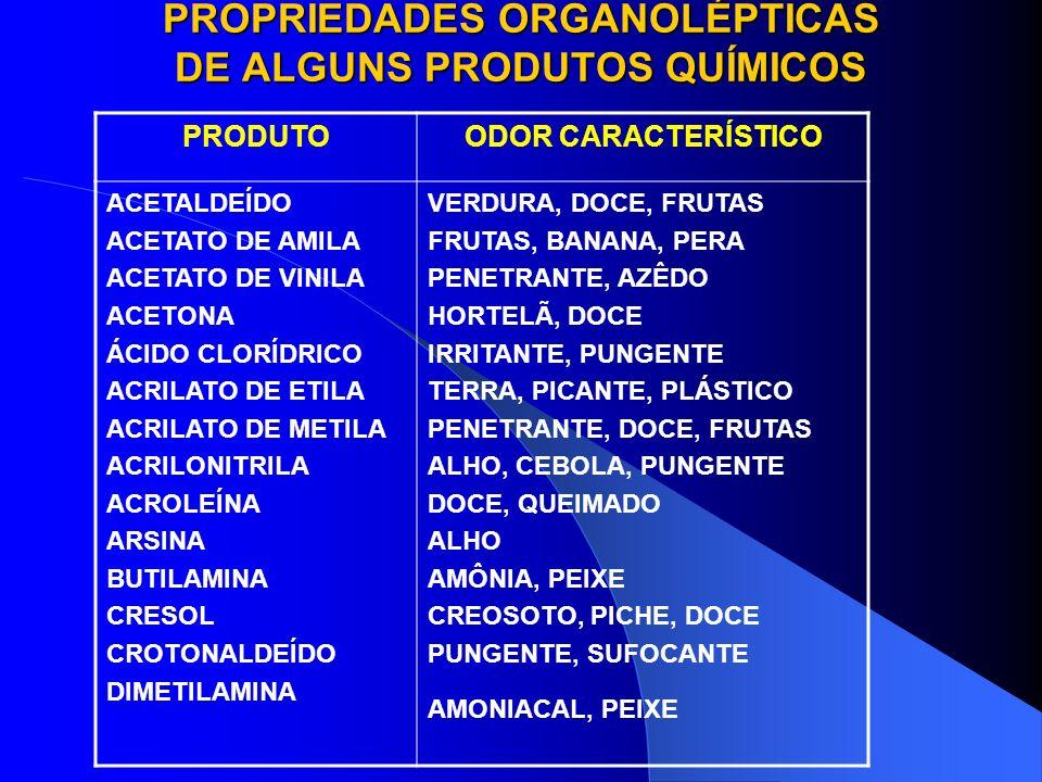 CORRENTEPRODUTOSPebul.(°C) C1 a C4Gás natural--- C5 a C8Éter de petróleo20 a 70 C7Ligroina ou benzina70 a 100 C6 a C12Gasolina85 a 200 C12 a C15Queros